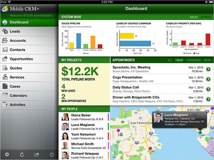 Mobile CRM+ Dashboard